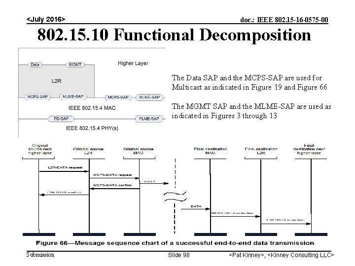 <July 2016> doc. : IEEE 802. 15 -16 -0575 -00 802. 15. 10 Functional