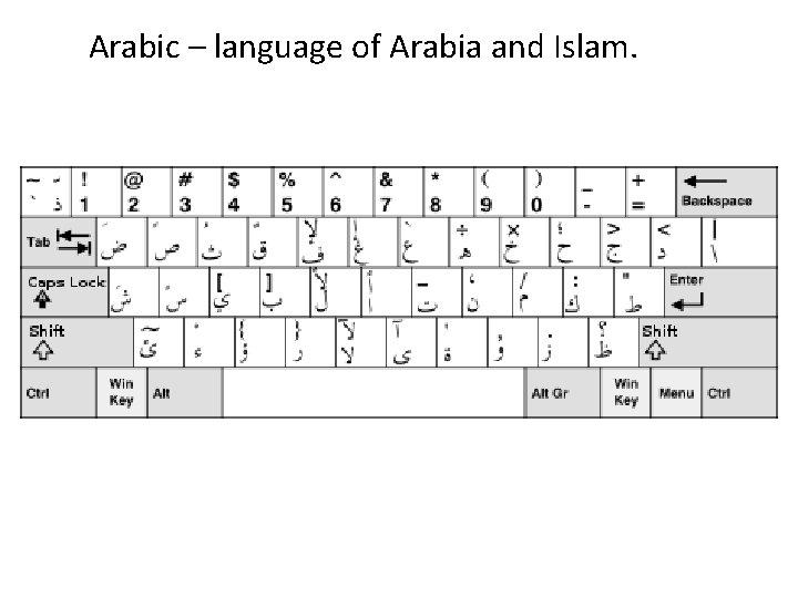 Arabic – language of Arabia and Islam.