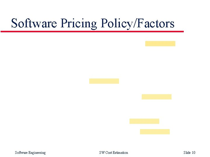Software Pricing Policy/Factors Software Engineering SW Cost Estimation Slide 10