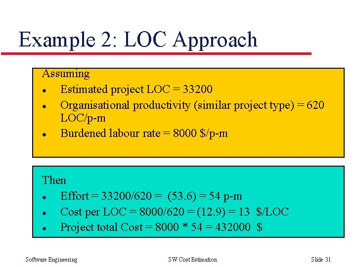 Example 2: LOC Approach Assuming l Estimated project LOC = 33200 l Organisational productivity