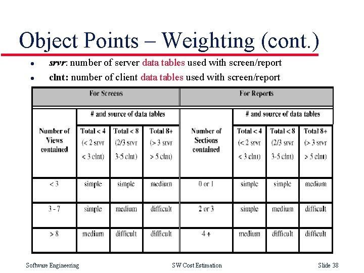 Object Points – Weighting (cont. ) l l srvr: number of server data tables