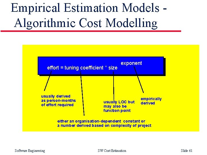 Empirical Estimation Models Algorithmic Cost Modelling effort = tuning coefficient * size usually derived