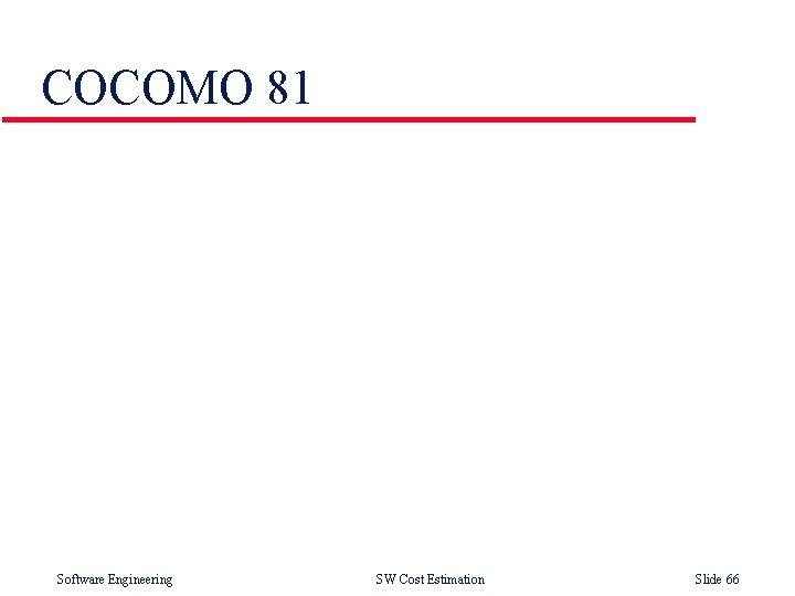 COCOMO 81 Software Engineering SW Cost Estimation Slide 66