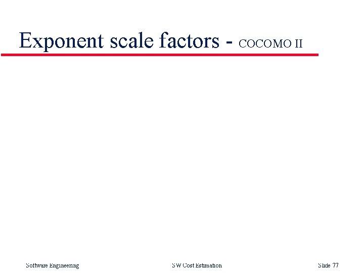 Exponent scale factors - COCOMO II Software Engineering SW Cost Estimation Slide 77
