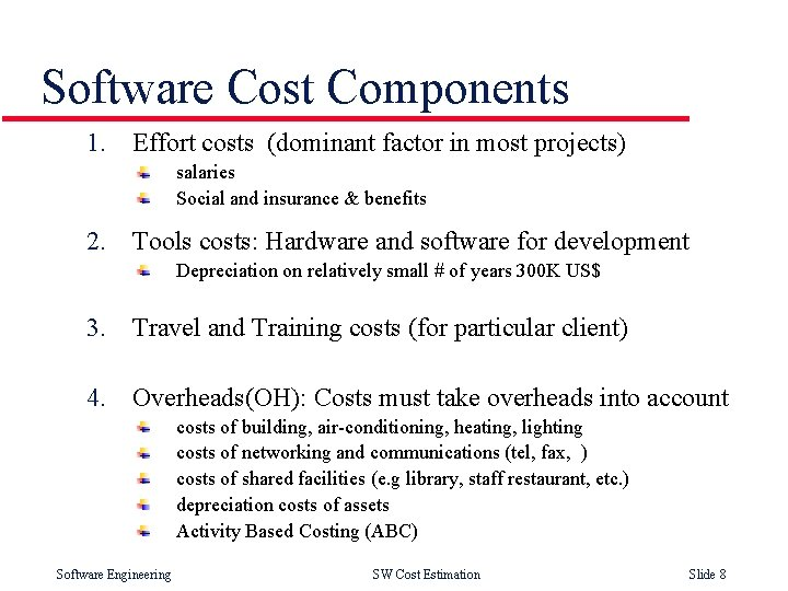 Software Cost Components 1. Effort costs (dominant factor in most projects) salaries Social and