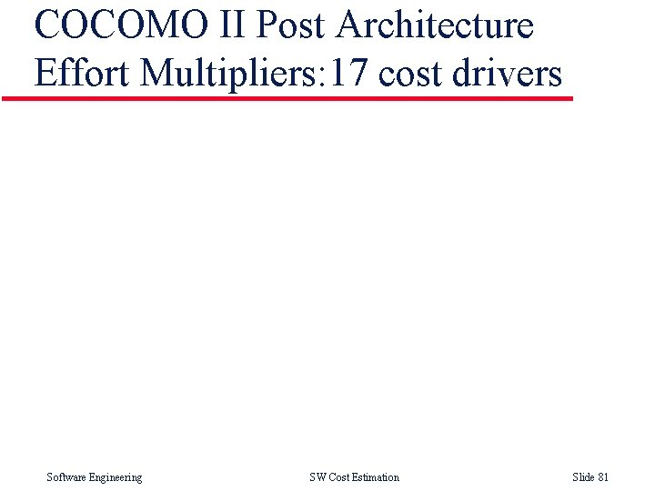 COCOMO II Post Architecture Effort Multipliers: 17 cost drivers Software Engineering SW Cost Estimation
