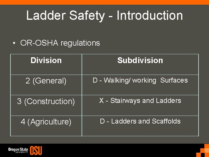 Ladder Safety - Introduction • OR-OSHA regulations Division Subdivision 2 (General) D - Walking/