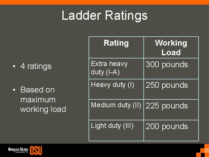 Ladder Ratings Rating • 4 ratings • Based on maximum working load Extra heavy