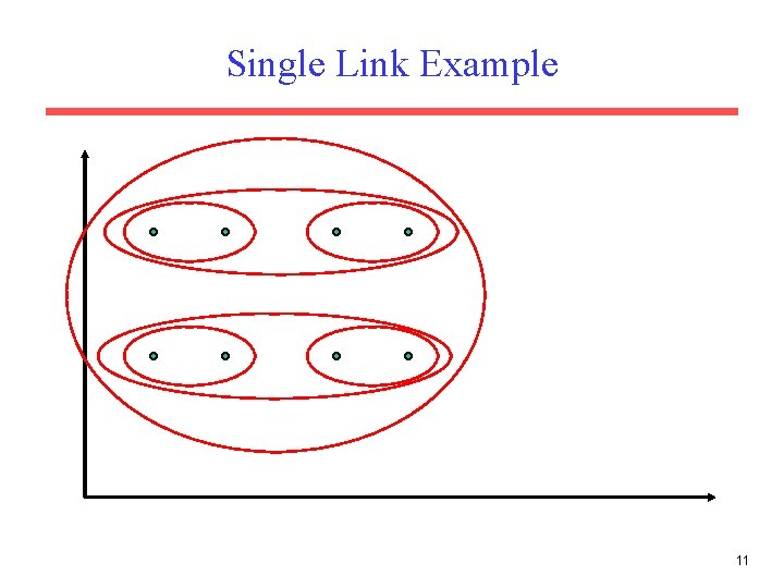 Single Link Example 11
