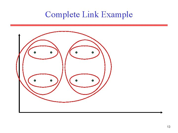 Complete Link Example 13