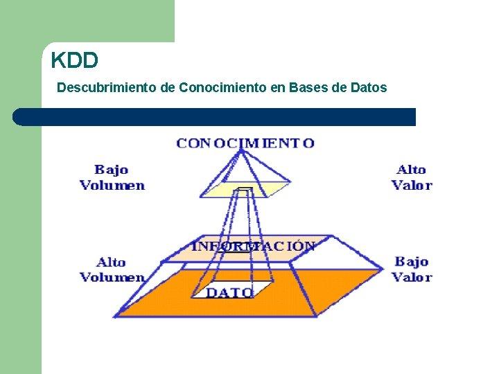 KDD Descubrimiento de Conocimiento en Bases de Datos