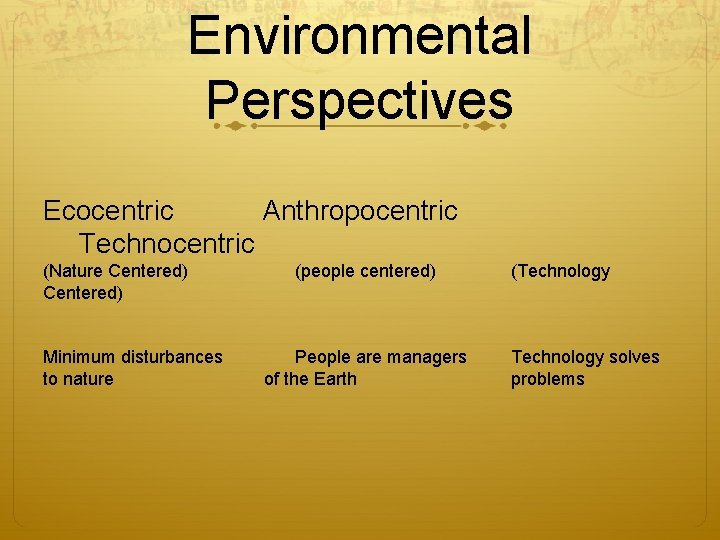 Environmental Perspectives Ecocentric Anthropocentric Technocentric (Nature Centered) Minimum disturbances to nature (people centered) People