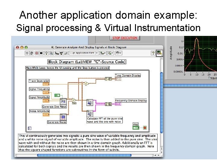 Another application domain example: Signal processing & Virtual Instrumentation