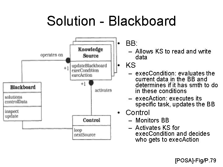 Solution - Blackboard • BB: – Allows KS to read and write data •