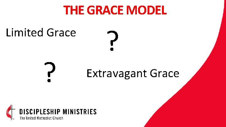 THE GRACE MODEL Limited Grace ? ? Extravagant Grace