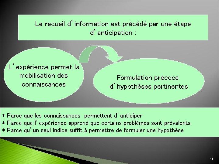 Le recueil d'information est précédé par une étape d'anticipation : L'expérience permet la mobilisation