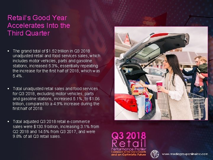 Retail's Good Year Accelerates Into the Third Quarter § The grand total of $1.