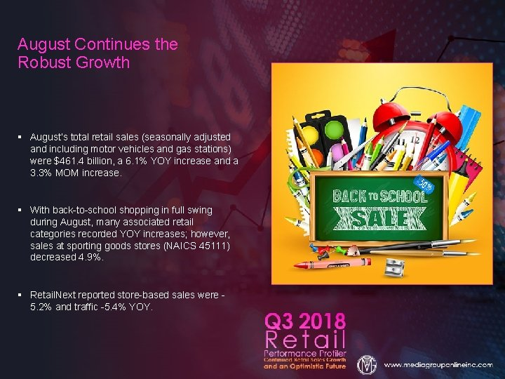 August Continues the Robust Growth § August's total retail sales (seasonally adjusted and including