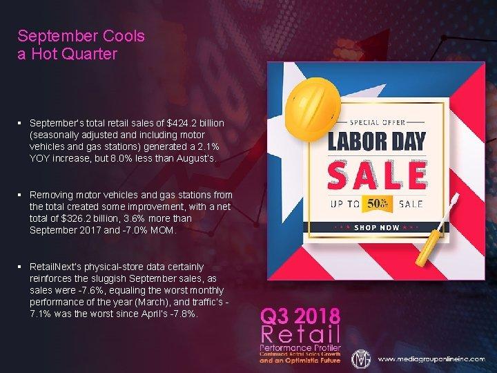 September Cools a Hot Quarter § September's total retail sales of $424. 2 billion