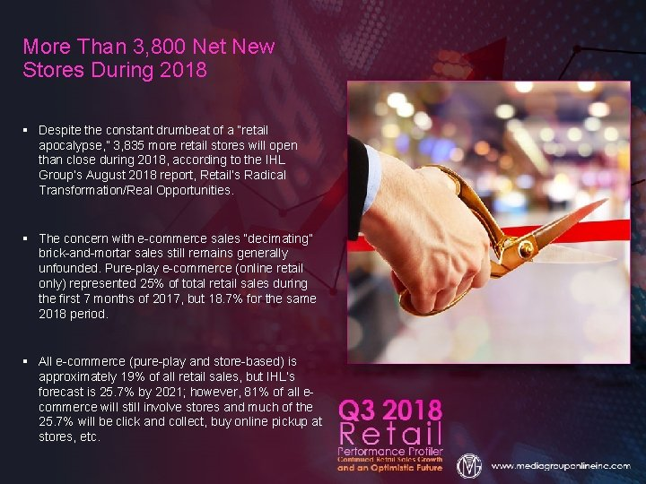 More Than 3, 800 Net New Stores During 2018 § Despite the constant drumbeat
