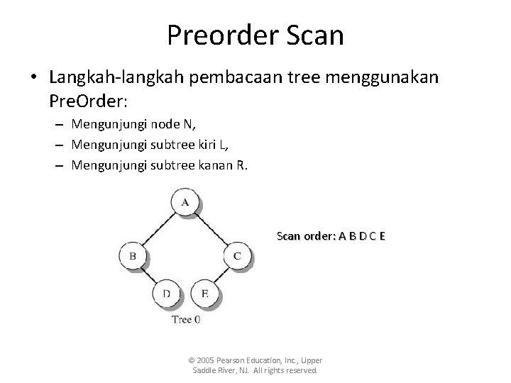 Preorder Scan • Langkah-langkah pembacaan tree menggunakan Pre. Order: – Mengunjungi node N, –