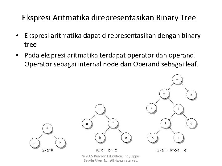 Ekspresi Aritmatika direpresentasikan Binary Tree • Ekspresi aritmatika dapat direpresentasikan dengan binary tree •
