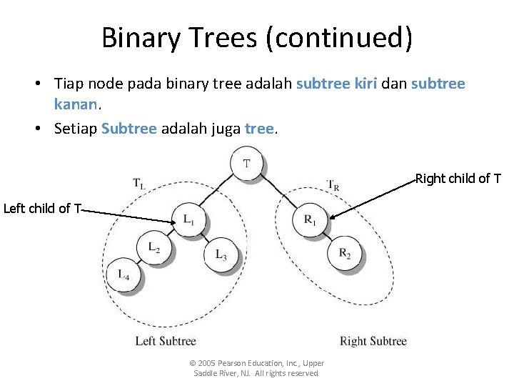 Binary Trees (continued) • Tiap node pada binary tree adalah subtree kiri dan subtree