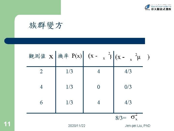 族群變方 觀測值 11 機率 2 1/3 4 4/3 4 1/3 0 0/3 6 1/3