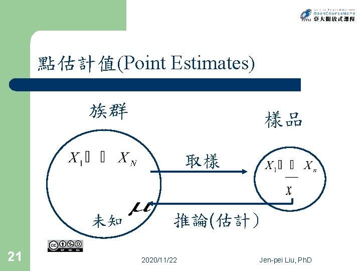 點估計值(Point Estimates) 族群 樣品 取樣 未知 21 推論(估計) 2020/11/22 Jen-pei Liu, Ph. D