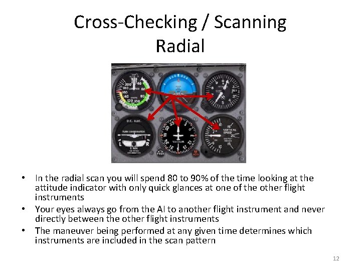 Cross-Checking / Scanning Radial • In the radial scan you will spend 80 to