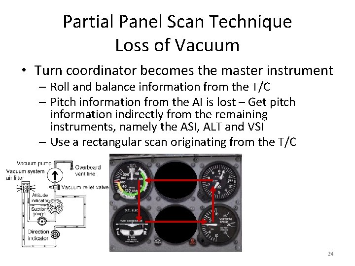 Partial Panel Scan Technique Loss of Vacuum • Turn coordinator becomes the master instrument