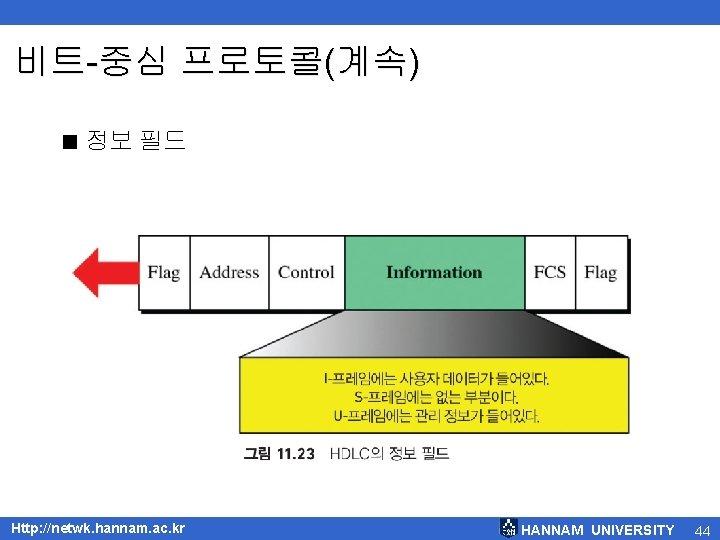 비트-중심 프로토콜(계속) < 정보 필드 Http: //netwk. hannam. ac. kr HANNAM UNIVERSITY 44