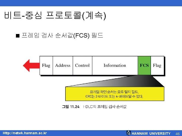 비트-중심 프로토콜(계속) < 프레임 검사 순서값(FCS) 필드 Http: //netwk. hannam. ac. kr HANNAM UNIVERSITY