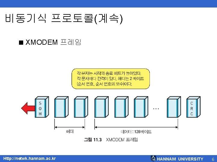 비동기식 프로토콜(계속) < XMODEM 프레임 Http: //netwk. hannam. ac. kr HANNAM UNIVERSITY 6