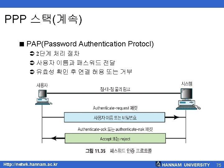 PPP 스택(계속) < PAP(Password Authentication Protocl) Ü 2단계 처리 절차 Ü 사용자 이름과 패스워드