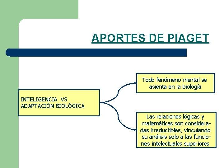 APORTES DE PIAGET Todo fenómeno mental se asienta en la biología INTELIGENCIA VS ADAPTACIÓN