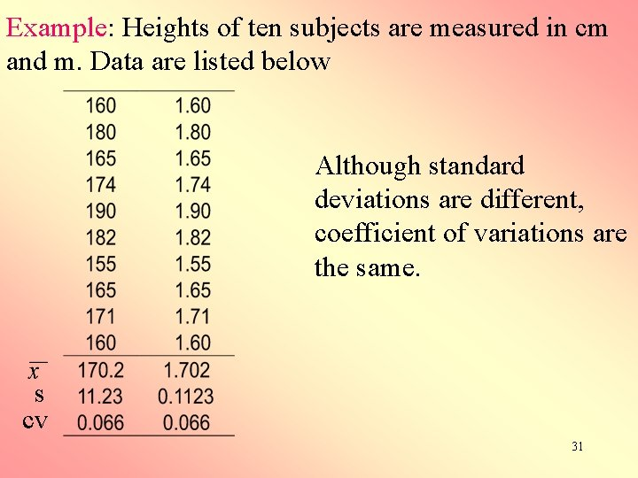 Example: Heights of ten subjects are measured in cm and m. Data are listed