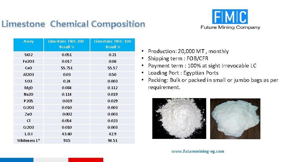 Limestone Chemical Composition Assay Limestone FMC-200 Result % Limestone FMC- 100 Result % Si.