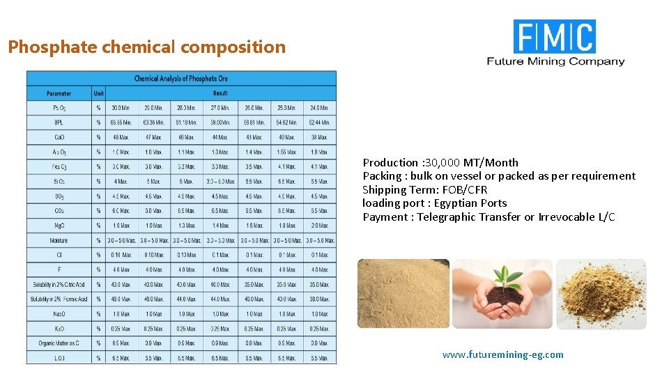 Phosphate chemical composition Production : 30, 000 MT/Month Packing : bulk on vessel or