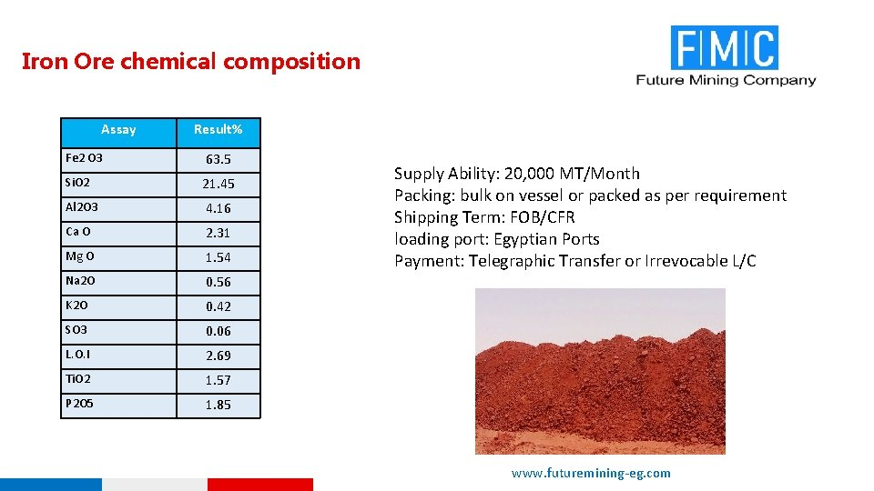 Iron Ore chemical composition Assay Result% Fe 2 O 3 63. 5 Si. O