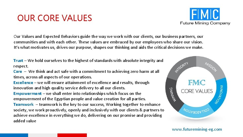 OUR CORE VALUES Our Values and Expected Behaviors guide the way we work with