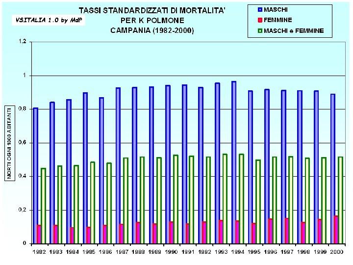 VSITALIA 1. 0 by Md. P
