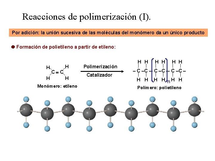 Reacciones de polimerización (I). Por adición: la unión sucesiva de las moléculas del monómero