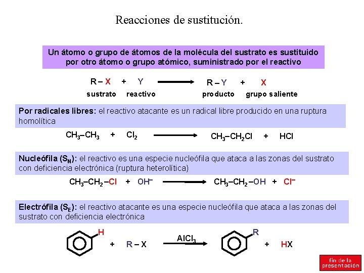 Reacciones de sustitución. Un átomo o grupo de átomos de la molécula del sustrato