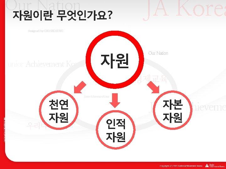 Our Nation 자원이란 무엇인가요? JA Korea designed by CHOGEOSUNG Junior Achievement Korea 자원 Our