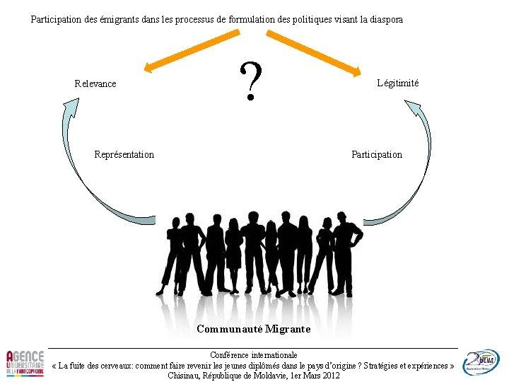 Participation des émigrants dans les processus de formulation des politiques visant la diaspora Relevance