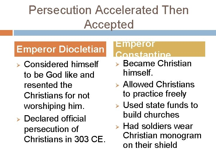 Persecution Accelerated Then Accepted Emperor Diocletian Ø Ø Considered himself to be God like