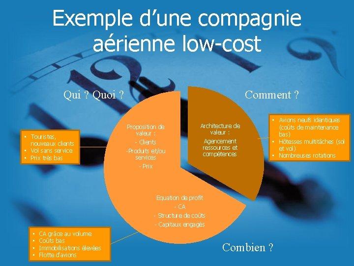 Exemple d'une compagnie aérienne low-cost Qui ? Quoi ? • Touristes, nouveaux clients •