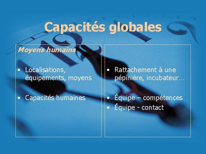 Capacités globales Moyens humains • Localisations, équipements, moyens • Rattachement à une pépinière, incubateur…