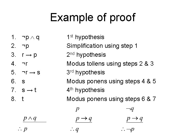 Example of proof 1. 2. 3. 4. 5. 6. 7. 8. ¬p q ¬p